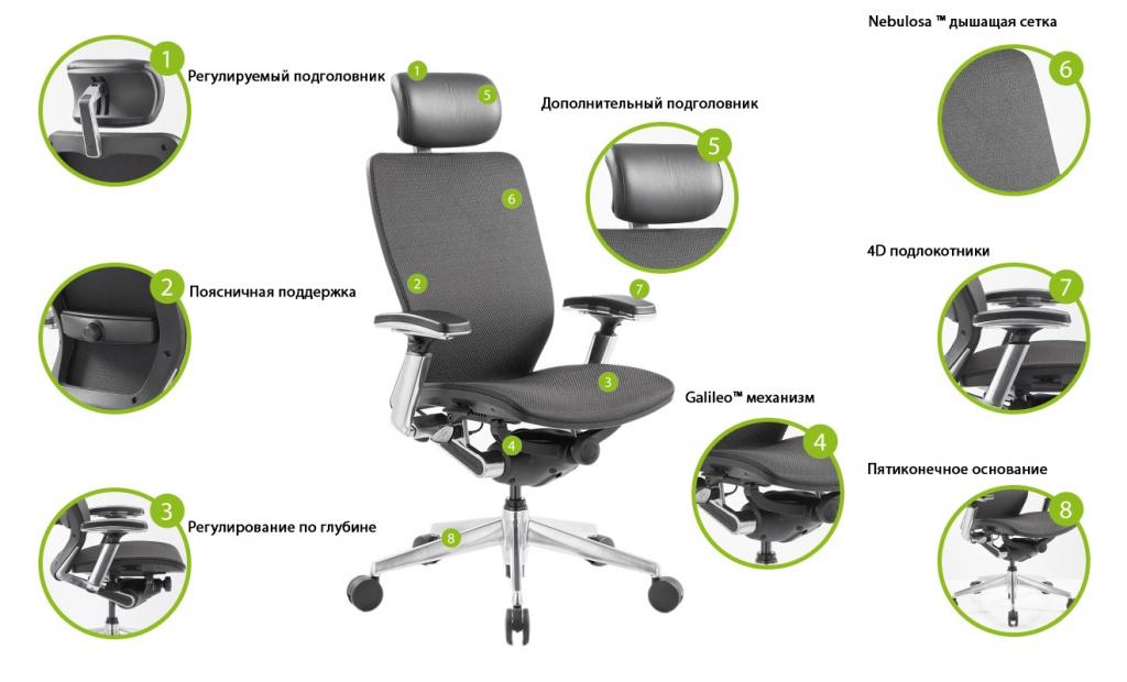 Эргономичное кресло для диспетчера